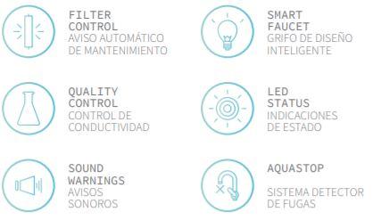 Producto-Osmosis-inversa-flujo-directo-Latt-2
