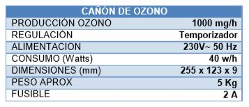 caracteristicas imagen canon ozono
