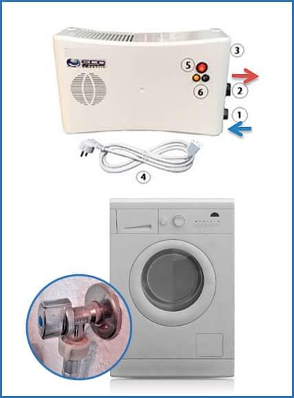 Generador-de-ozono-para-tomas-de-agua-–-ECO-1000--ECO-500